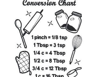 Kitchen Towel Machine Embroidery Conversion Charts. Dry/Wet Ingredients,  Dish towel. White or gray Cotton Towel. Black embroidery.