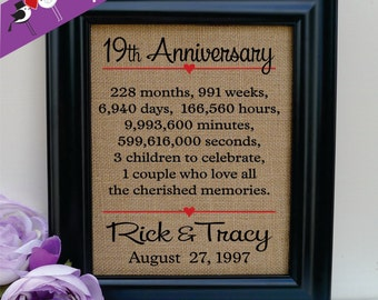 19th anniversary Gift for wife Anniversary Gift for Husband Anniversary Gift to Wife Personalized Gift to Husband Gift to Her (ann302-19)