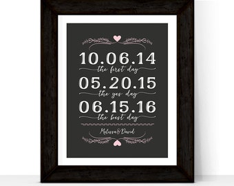 valentines day gift for him, valentines day ideas for her, personalized gift for husband, custom gifts for men women, print or canvas