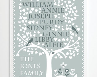 Personalised Family Tree Print. Bespoke Family Tree Print.  Giclee Made To Order.