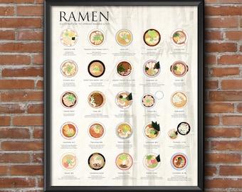 The Ramen Poster, introduce 25 regional ramen specialties across Japan