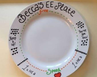 Personalised Diet Plate (SW)
