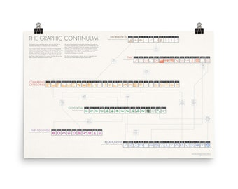 The Graphic Continuum - Poster