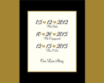 """One Year Anniversary Gift, Paper Anniversary Gift, """"Our Love Story"""" Timeline, Special Dates Print, Important Dates Poster"""