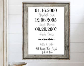 SALE-All Because Two People Fell In Love Special Dates- Digital Print- Wall Art- Digital Designs- Gallery Wall- Quote Prints-Anniversary