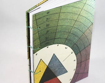 Color Wheel Coptic Stitch Journal