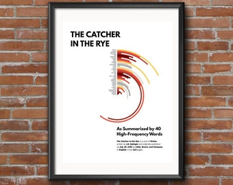 Catcher in the Rye Word Frequency Chart | Colorful chart to display most popular words in J.D. Salinger's novel | 8 1/2 x 11 Printable
