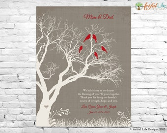 40th ANNIVERSARY GIFT, Family Tree Wall Art, 40th RUBY Anniversary Gift for Parents Grandparents, Thank You Gift for Parents
