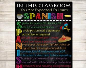 Spanish Classroom Rules Poster, Spanish Class Decor, Clase de Español Reglas, High School Spanish Teacher, Spanish Classroom Posters