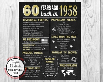 Printable Birthday Facts ~ 1958 facts poster etsy