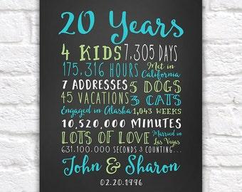 20th Anniversary Gift, 20 Year Wedding Anniversary, Anniversary Gift for Parents Anniversary, Twenty Year, 10 year, 15 Year, 30 Year | WF124