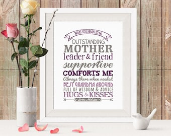 Digital JPG - Personalized Typography Mother's Day Gift, Describe your Mother, Custom - 8x10