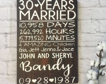 30th anniversary gift for parents 25th wooden sign gift 5th 10th 50th years together Couple present Grandparents Date Personalized cabin