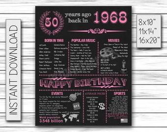 90th Birthday Poster 1928 Birthday 90th Birthday Party