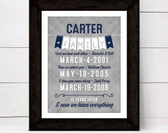 15 year anniversary gift for him for her - 15th wedding anniversary gifts for wife - personalized anniversary gift for husband him men