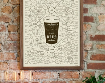 The Very Many Varieties of Beer (18 x 24 Print)