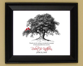 Last Minute Gift - Anniversary Gift for Parents - 30th or 40th Wedding Anniversary Gift - Birds in Tree - Print or Printable DIY PDF Rush
