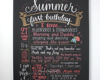 """16""""x20"""" canvas, 1st birthday chalkboard style custom ink drawing, the original Favorite Things Poster™"""
