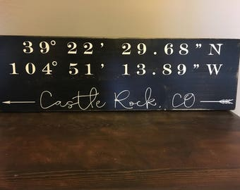 Custom coordinates city longitude latitude sign