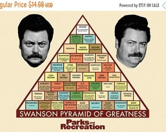 Spring Sales Event: RON SWANSON Pyramid of Greatness Poster 36x24 inches Parks and Rec