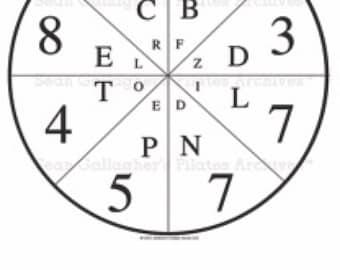 Joseph Pilates' Eye Chart