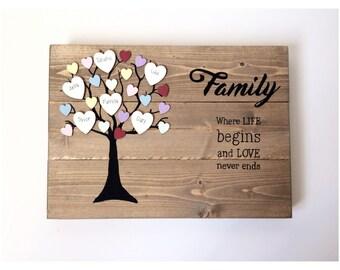 Family gift ideas - Family tree gift - Personalised family tree - Christmas gift for grandma - Family Christmas gifts - Xmas gift ideas