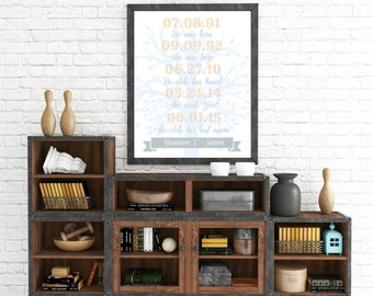 """Personalized """"Couple's Memorable Dates"""" Wall Art"""