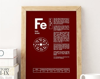 geek wall art, chemistry art, science typography, iron, ferrous, factory, industrial art, blacksmith, geek gift, metallurgy, typography