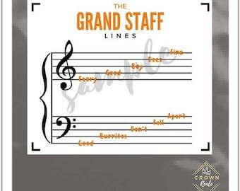 music notes cheat sheet