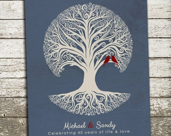 Custom 40th Anniversary Gift for Parents - Family Tree Personalized Print with Ruby Birds in a Tree - Family Tree Custom Art