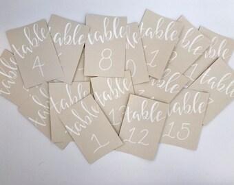 Table Numbers l Wedding Table Numbers l Wedding Decor l Event Decor