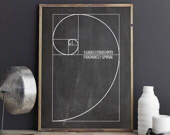 Golden Ratio, Math Decor, Fibonacci Spiral,Fibonacci Decor,Golden Ratio Decor,Fibonacci Poster,Fibonacci Wall Art,Fibonacci,INSTANT DOWNLOAD