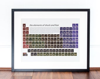 horror movies horror film gift horror periodic table art print horror gift - Periodic Table Of Elements Gifts