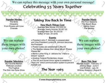 Celebrating 55 Years Anniversary 1963 Personalized Print Party Favor
