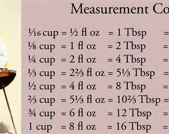 Kitchen Conversions Magnet - Measurement Conversion Chart - Foodie Gift - Pinup Girl Cooks