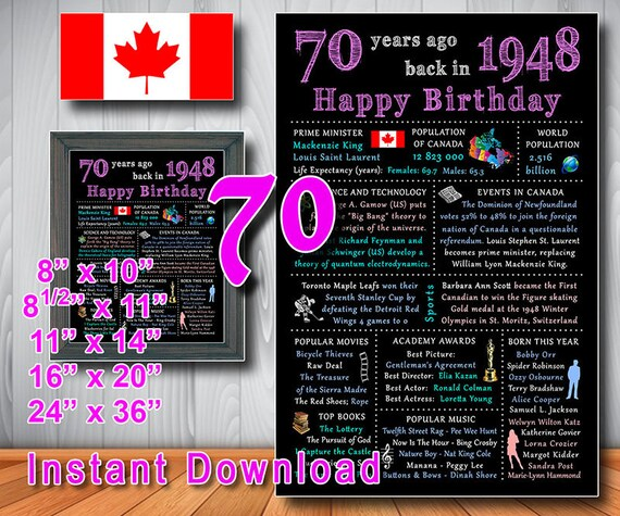 Printable Birthday Facts ~ Canada: 70th birthday chalkboard gift 1948 canadian facts