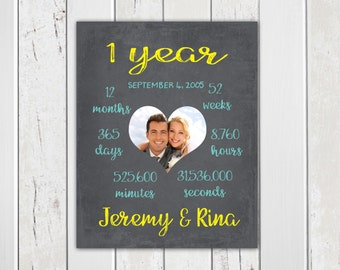 First Anniversary Gift Together 1 Year Anniversary Gift For Boyfriend For Girlfriend, Dating, Time Together First Met, Husband And Wife Love