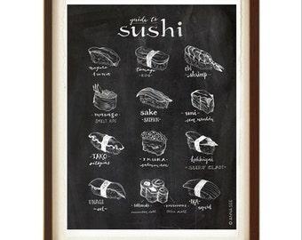Sushi Guide Illustration, Sushi Lovers Gift, Chalkboard Art, Illustration Art Print, Home Decor, Foodie, Poster, Japanese Food, Gift Idea
