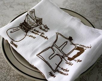Coffee Tea Towel, Coffee Makers, Coffee diagram tea towels, caffeine, barista gift, coffee lover, white cotton floursack kitchen towel