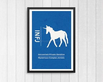 INFJ Minimalist Poster   Myers Briggs Poster   Personality Type Poster  MBTI