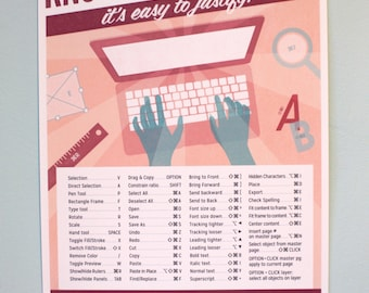 "Adobe InDesign Mac Keyboard Shortcuts Printable Graphic Design Poster 13""x19"""