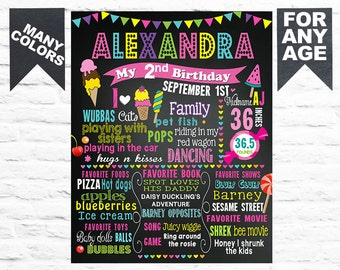 SALE  Ice Cream Candyland Printable Birthday Party chalk board milestone poster banner sign chalkboard for girl bopink or custom colors (67)