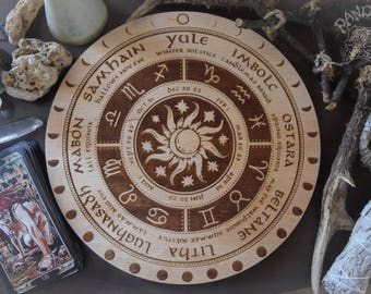 Wheel of the Year, Sun and Moon,  Natural