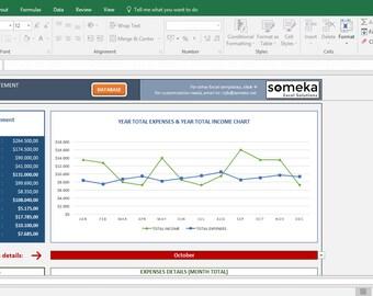 KPI-Dashboard-Vorlage zu finanzieren Ready-To-Use