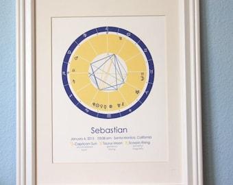 Custom Astrology Birth Chart Art Print - Sunny Yellow & Navy