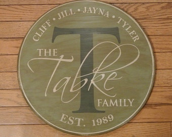 Family Established Sign - Personalized Name Monogram Sign - Painted Wood Round Sign - Wedding Anniversary Gift - Est. Date - Custom Gift