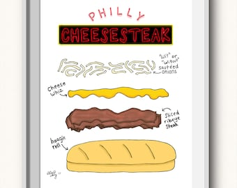 Philly Cheesesteak Poster