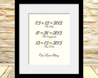 """Special Dates Wall Print, """"Our Love Story"""" Timeline, One Year Anniversary Gift, Paper Anniversary Gift, Important Dates Poster"""