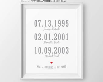 Personalized Special Dates Print What a Difference a Day Makes Custom Dates Print Anniversary Keepsake Gift Wedding Gift Important Dates