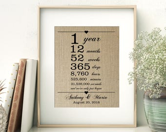 1 Year Together | Years Months Weeks Days Hours Minutes Seconds | Personalized Burlap Print | 1st Wedding Anniversary Gift for Wife Husband